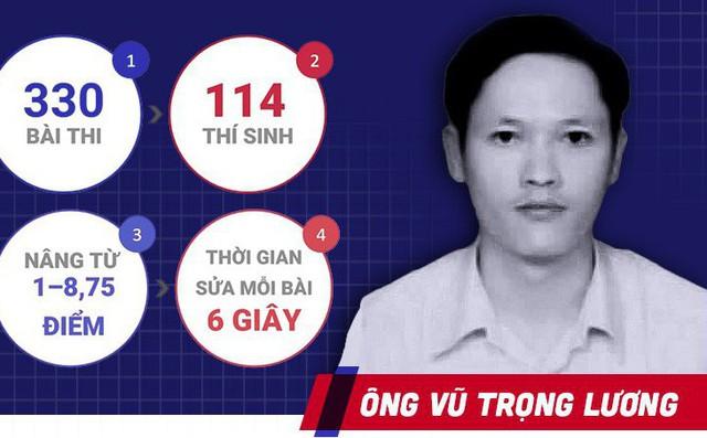 Vụ 330 bài thi được nâng điểm: Sở GD&ĐT tỉnh Hà Giang đề nghị khởi tố điều tra  2