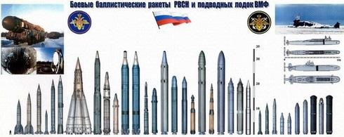 """Sốc: Lực lượng hạt nhân Nga đủ sức """"san bằng"""" Mỹ ít nhất 10 lần? - Ảnh 1."""