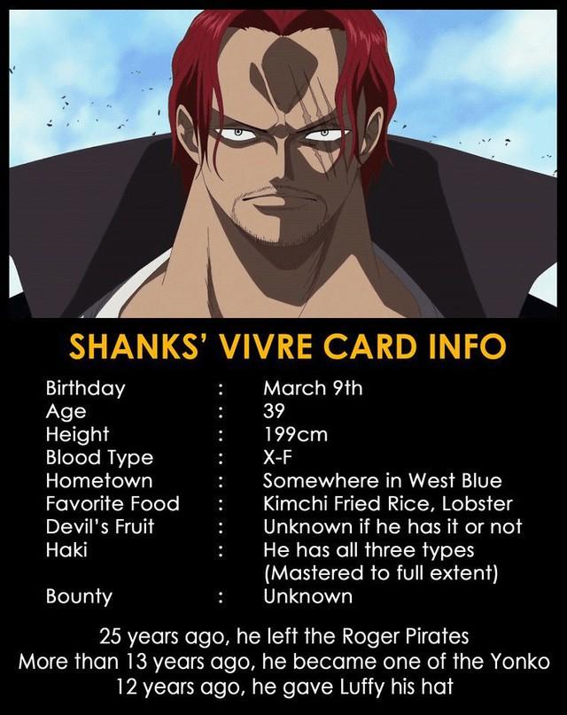 One Piece: Chính thức xác nhận Tứ Hoàng Shanks sở hữu cả ba loại Haki - Thiên hạ vô địch là đây chứ đâu - Ảnh 4.