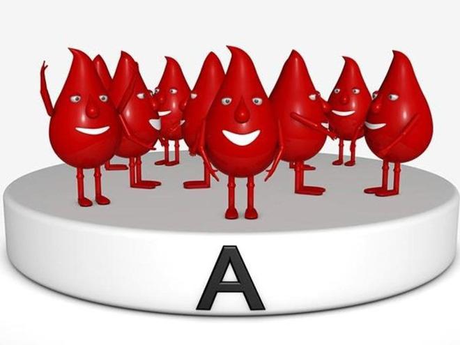 Nhóm máu của bạn phù hợp với loại thực phẩm nào? - Ảnh 1.