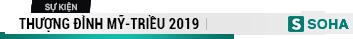 Thượng đỉnh Mỹ - Triều Tiên 2019